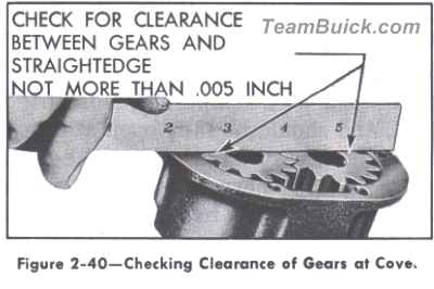 Check oil pump gear clearance with straight edge