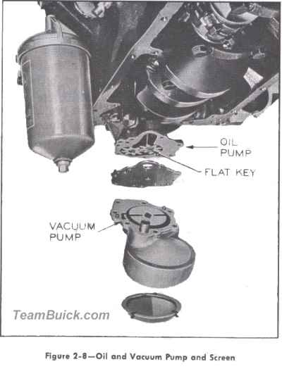 Buick oil and vacuum pump and screen