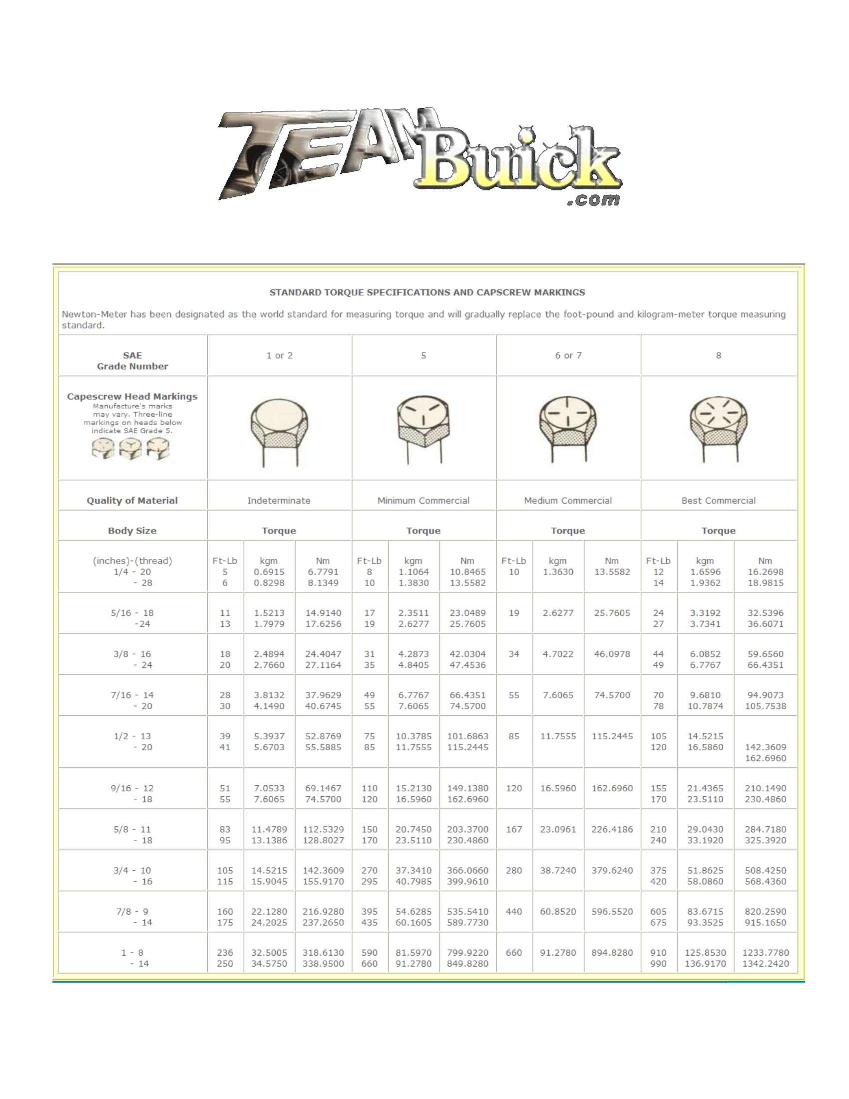 Buick Bolt Torque Chart