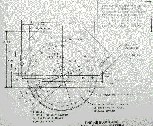 bopc bellhousing diagram