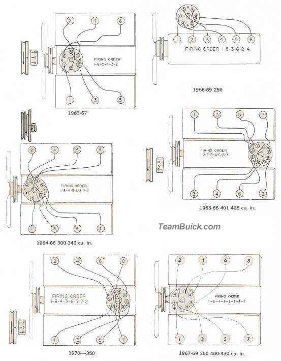 1960 Buick Electra 225  Firing Order And Diagram  Spark