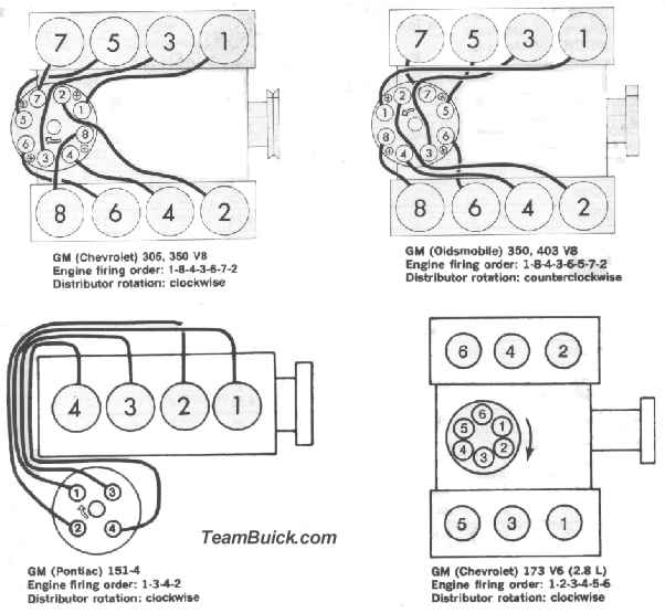 Firing Order For 350 Chevy Motor Impremedia Net