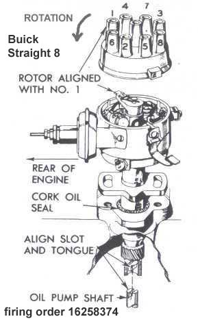 Distributor as well Engine Wiring I together with m also  moreover Porsche Carrera Repair Manual. on general motors wiring diagrams