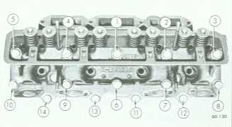 322,364,401,425 Nailhead Engine Specifications, Team Buick