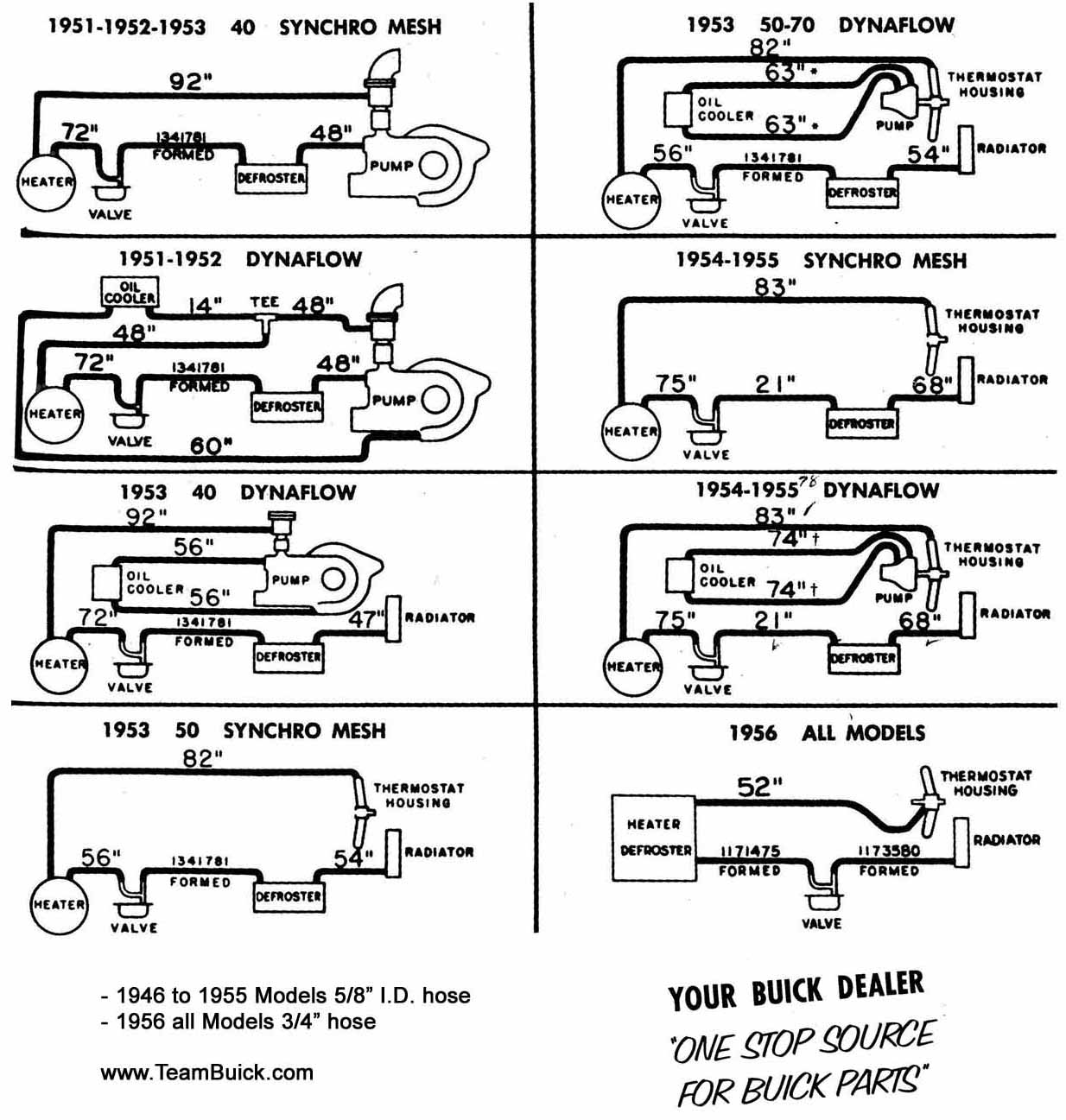 1964 Plymouth Valiant 3 7 Engine Diagram in addition 1956 Buick Special Wiring Diagram besides 1929 Ford Engine Wiring Diagram as well Trail of tears map furthermore 176836. on 1958 ford straight six wiring diagram