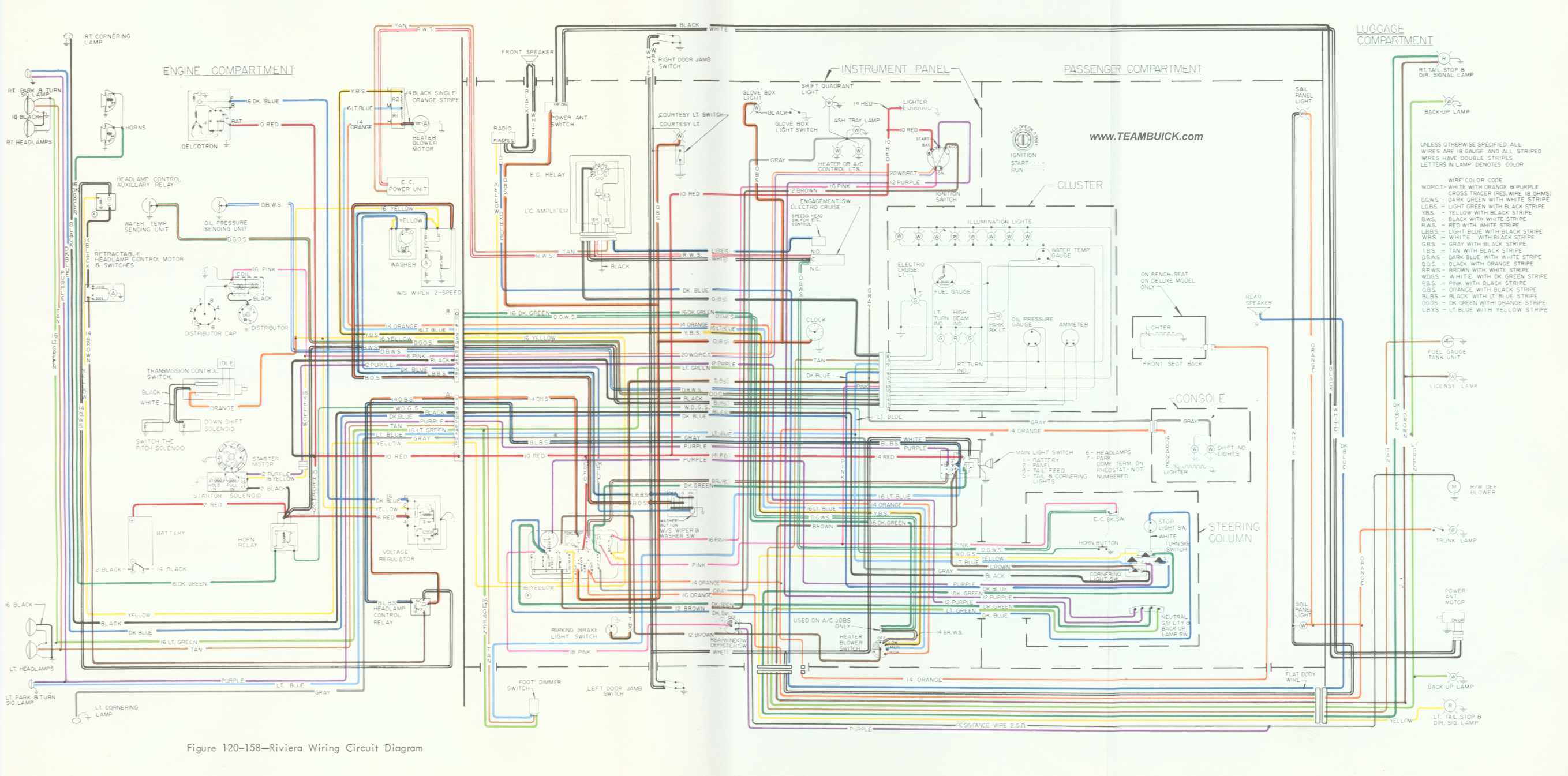 1981 Buick Riviera Schematics Charging System Wiring Diagram Will 1983 Regal 1966 Simple Rh David Huggett Co Uk 1964 1985