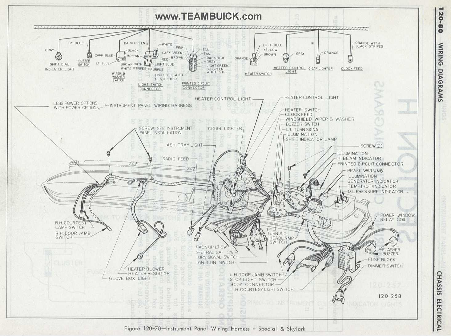 1967 Buick Special Wiring Diagram Wire Data Schema Schematics And Skylark Instrument Panel Harness Rh Teambuick Com Century 1996 Regal Ignition Switch