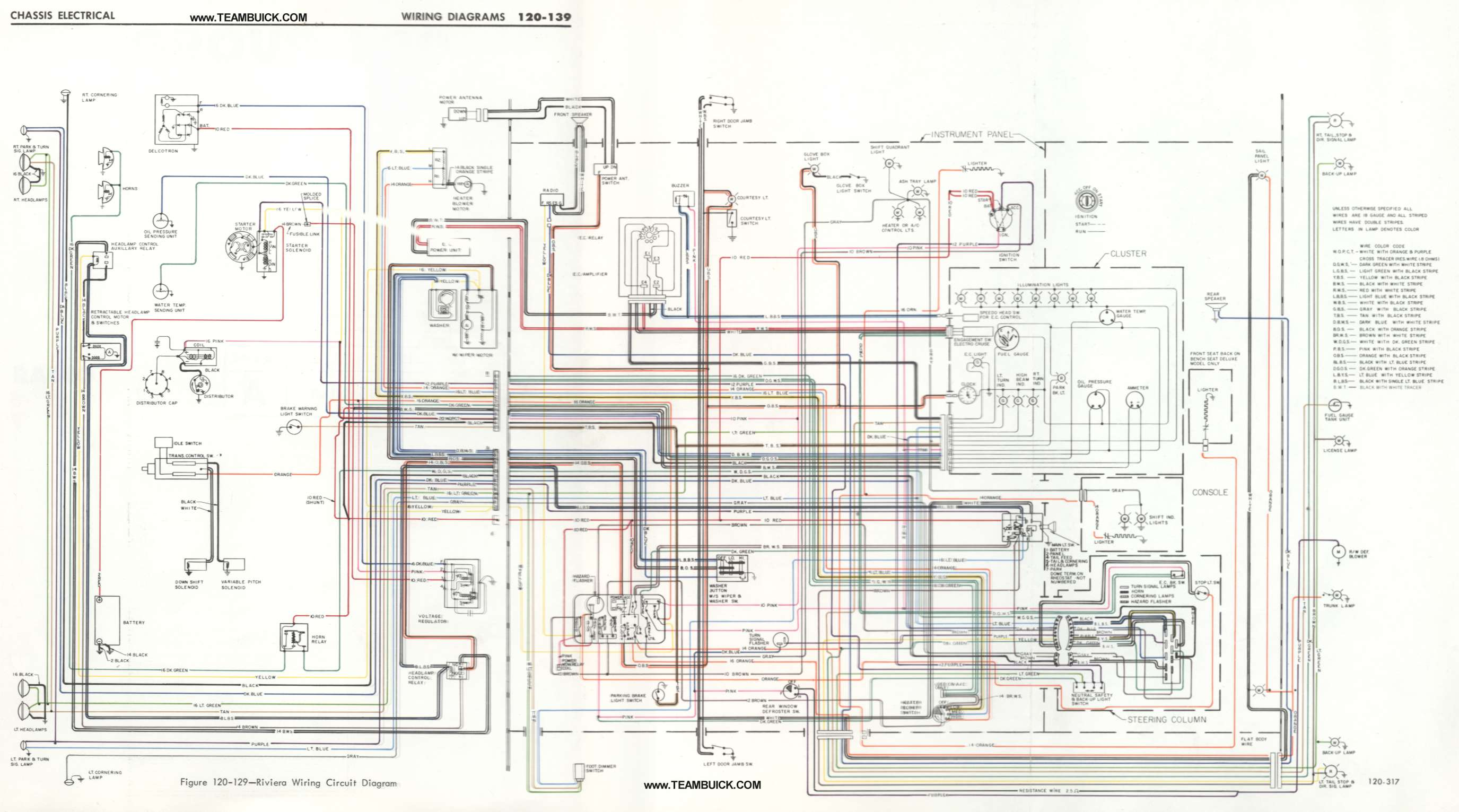 67_riviera_wiring 1967 buick riviera wiring diagram*** 2000 Ford Headlight Switch Wiring Diagram at webbmarketing.co
