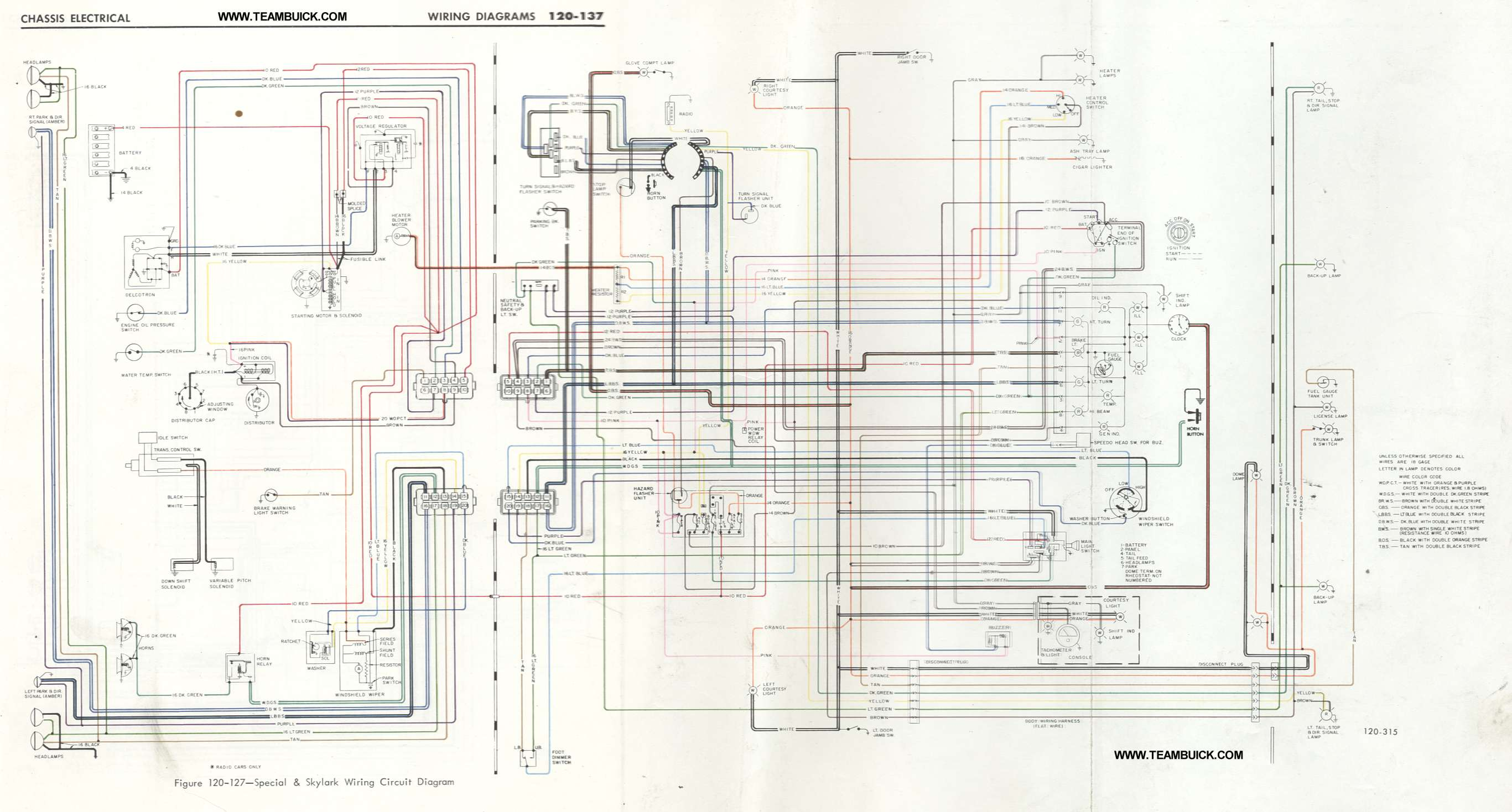 1967 buick wiring diagram trusted schematics wiring diagrams u2022 rh bestbooksrichtreasures com