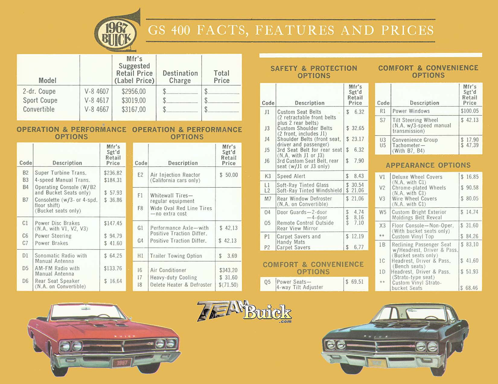 1967 Buick GS 400 Options and Codes
