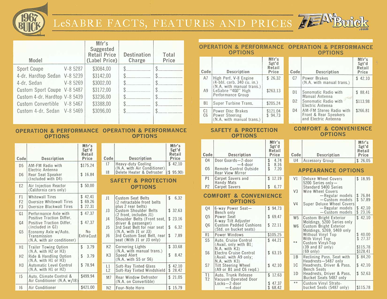 1967 Buick LeSabre Options and Codes