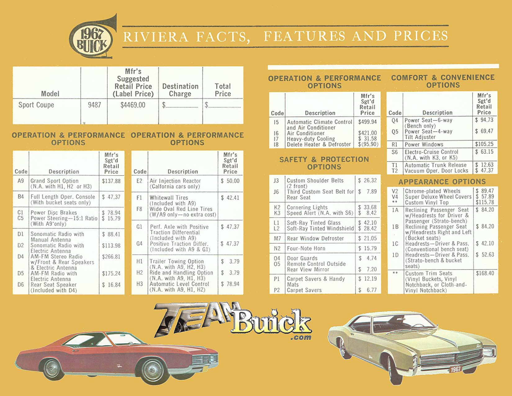1967 Buick Riviera Options and Codes
